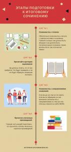 Exam PreparAtion Timeline